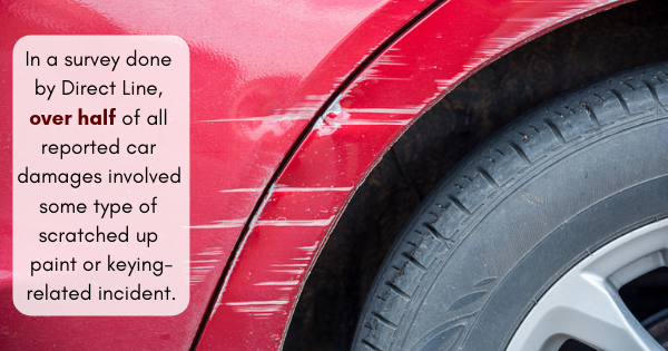 Guidelines for Fixing Scratches on Your Vehicle