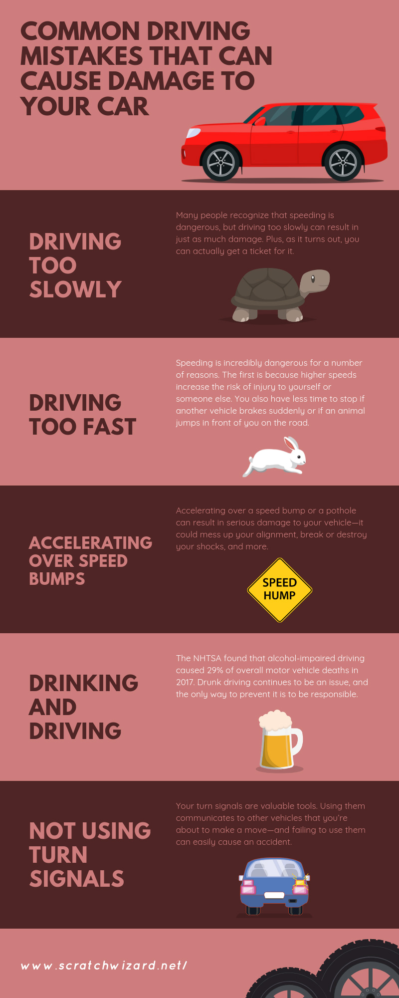 13 Common Driving Mistakes That Can Cause Damage to Your Car infographic